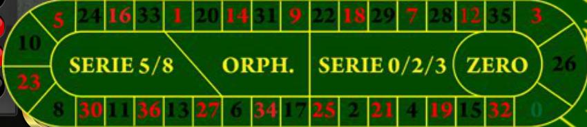 Norsk Casino Parklane